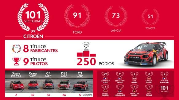 WRC-Infographie_120419